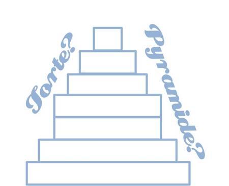 Ernährungspyramide ohne Bilder