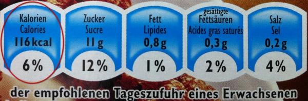 Angaben auf Lebensmittelverpackungen